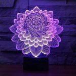Tendance décoration 2021 : la lampe 3D